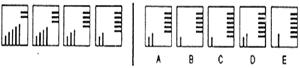image6 Download soal latihan Tes Potensi Akademik (TPA) SNMPTN 2011