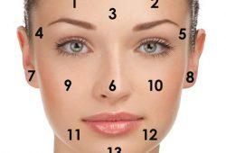 Melihat kesehatan tubuh dari arti jerawat yang tumbuh di wajah