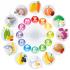Daftar lengkap berbagai Vitamin
