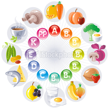 Daftar lengkap berbagai Vitamin 1